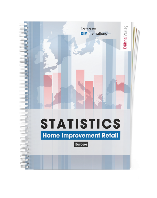 Statistics Home Improvement Retail EUROPE 2020